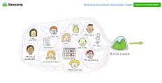 Logo of Basecamp