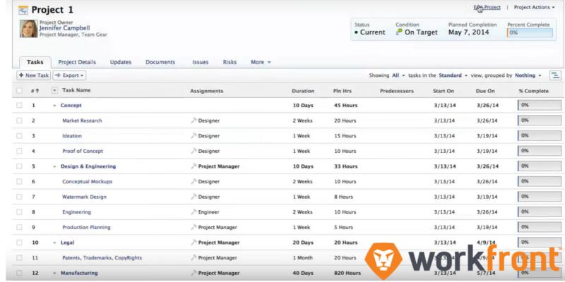 workfront_web